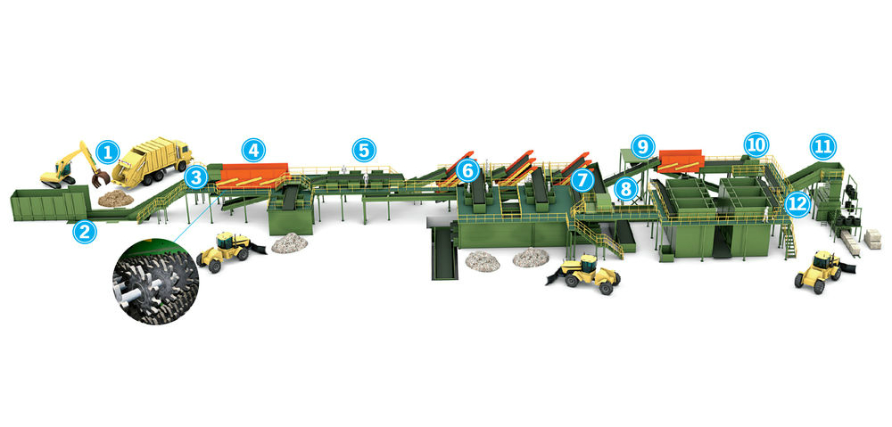 How does machine that separates recyclables work